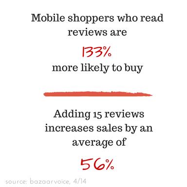 Reviews increase sales