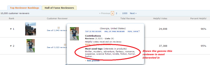 using amazon to find reviewers