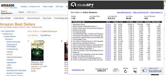 kindlespy for categories