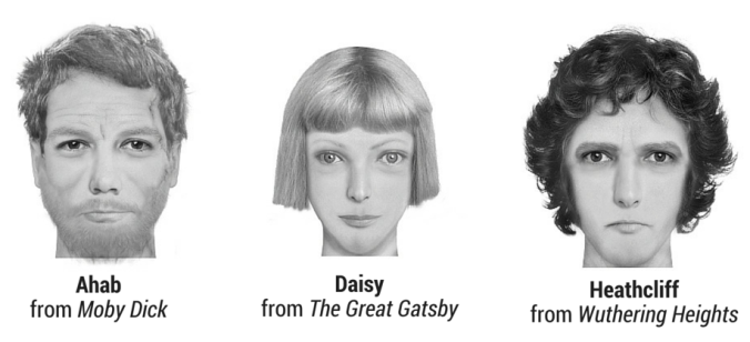 Composites of Literary Characters