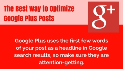 How to Optimize Google Plus Posts